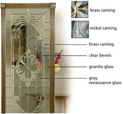 entry doors detail, taylor door glass selection