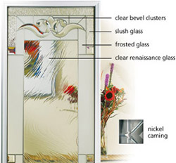 entry doors Escapades, taylor door odl, ODL door glass, taylor door glass, entry doors decorative